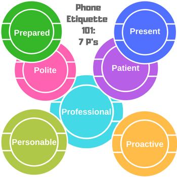 7 P's Of Phone Etiquette
