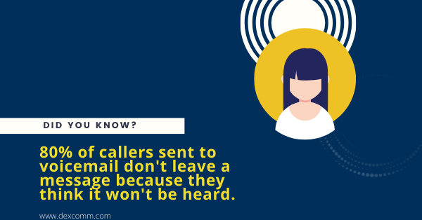80% of callers sent to voicemail do not leave a message