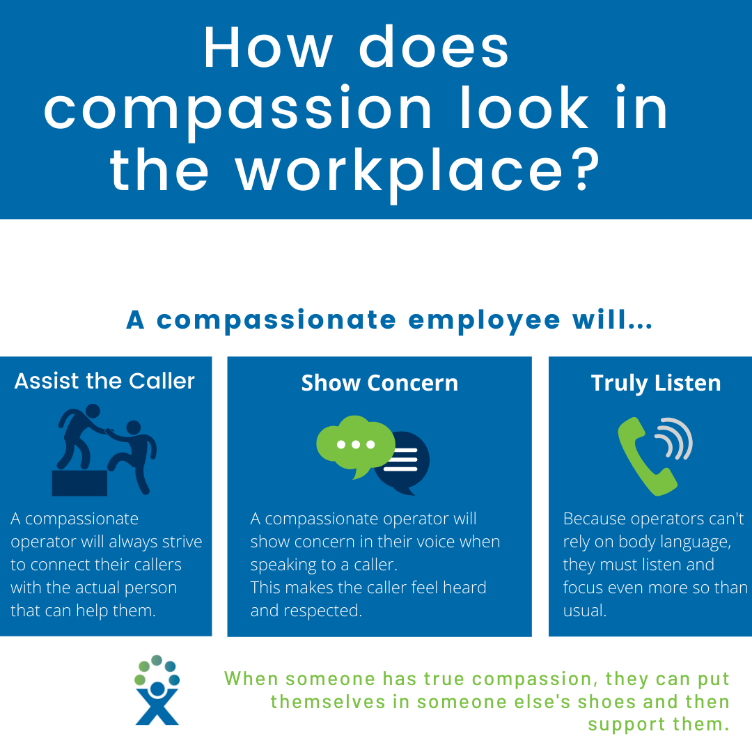 How does compassion look in the workplace